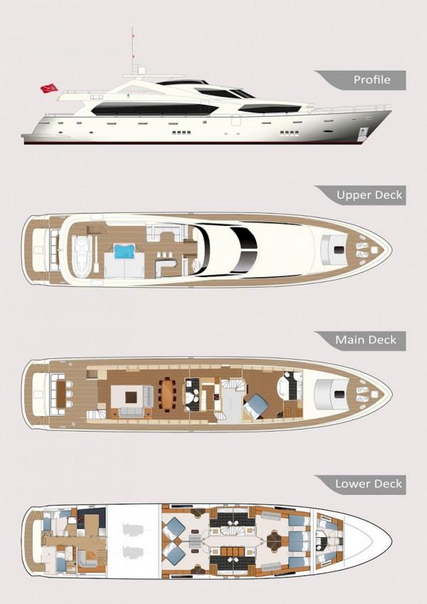 Motoryacht Smyrna